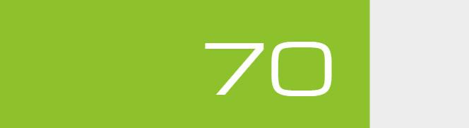 Overall Score - 70